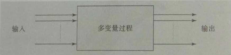 东莞虎门PLC培训