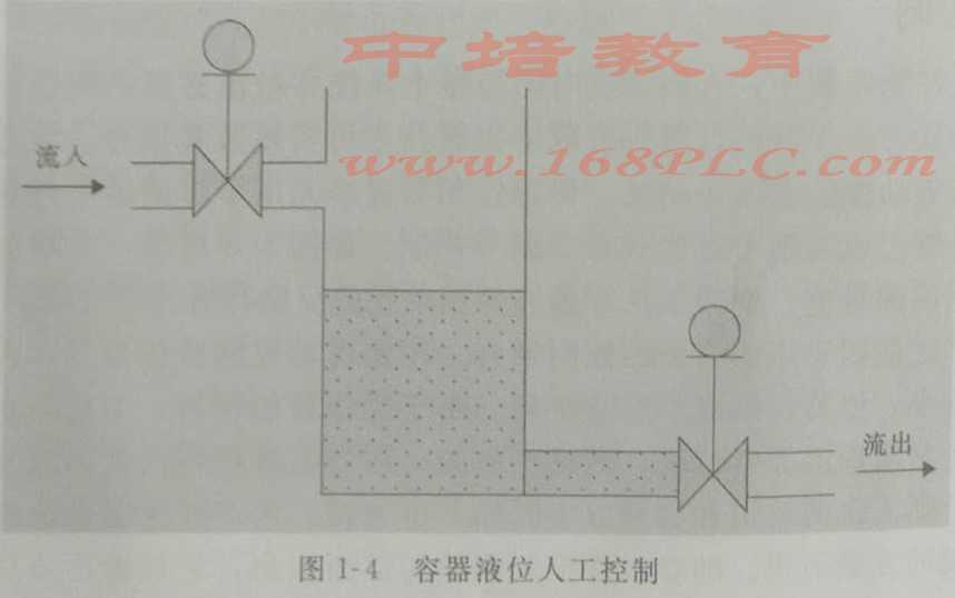 东莞PLC培训