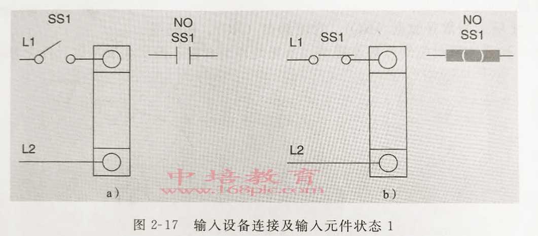 东莞长安PLC编程培训元件状态