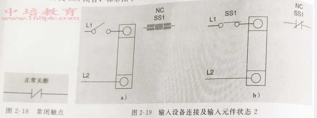 东莞长安PLC编程培训常闭触点