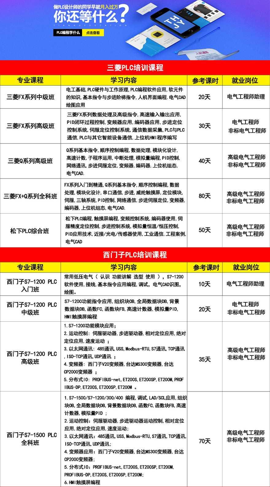 西门子plc培训班_东莞长安哪里有西门子PLC培训学校(4.1.1PLC发展简介?)-东莞 ...