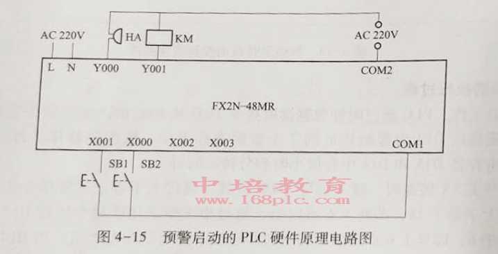高埗PLC编程培训硬件原理电路图
