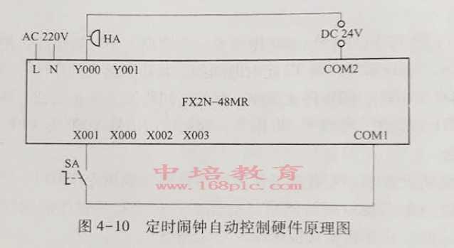 东莞沙田PLC编程培训硬件原理图