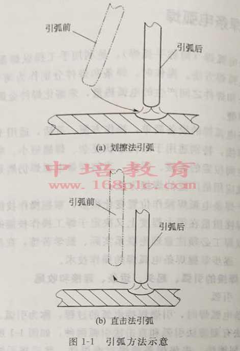 东莞焊工培训引弧方法示意图