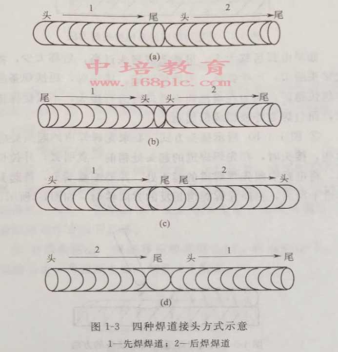 东莞焊工培训四种焊道图