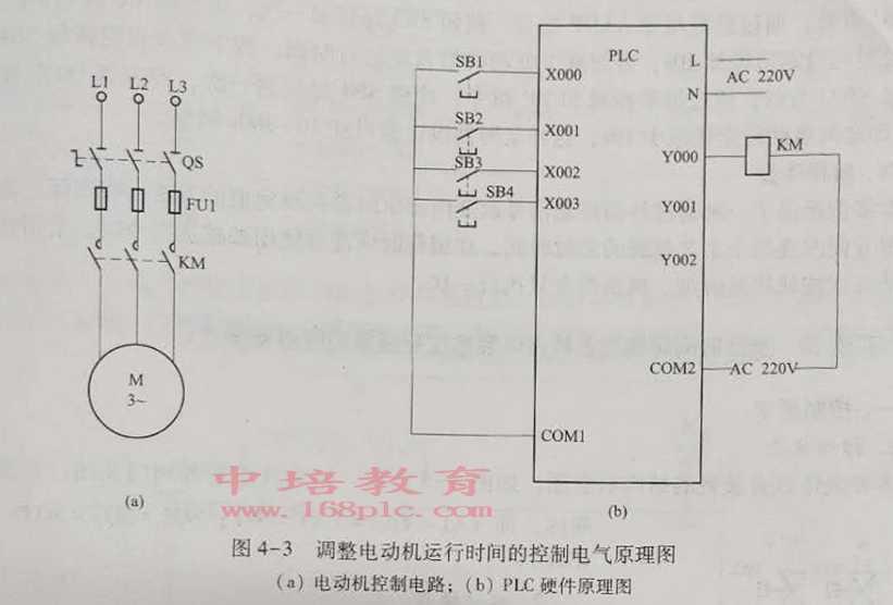 东莞桥头PLC编程培训电气原理图