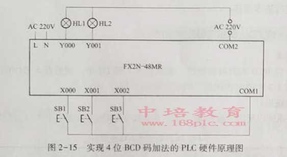 东莞塘厦PLC培训PLC硬件原理图