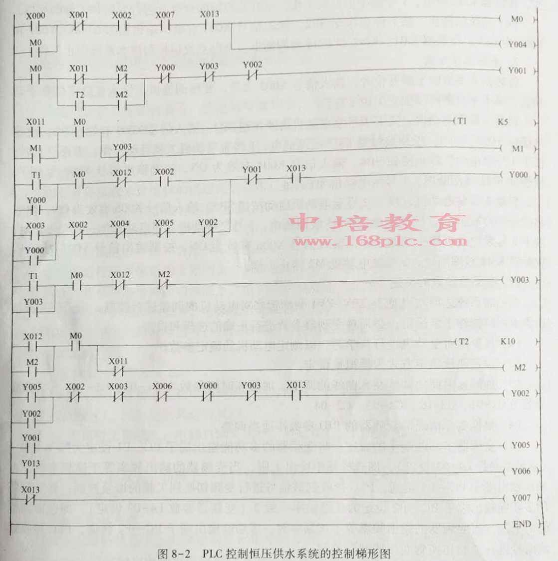东莞寮步PLC编程培训电气原理图