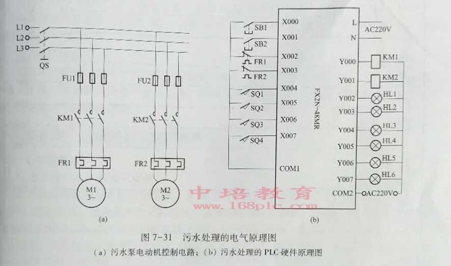 东莞黄江PLC编程培训污水处理原理图