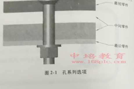 东莞松山湖SolidWorks培训孔系列选项