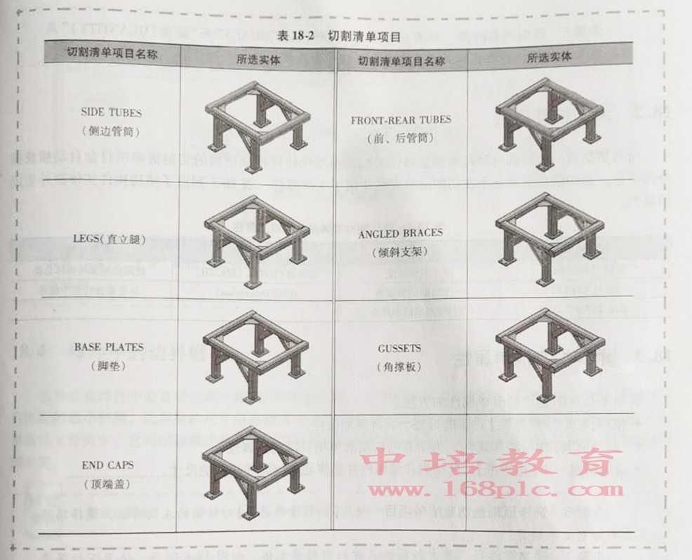 东莞大岭山SolidWorks培训清单项目表