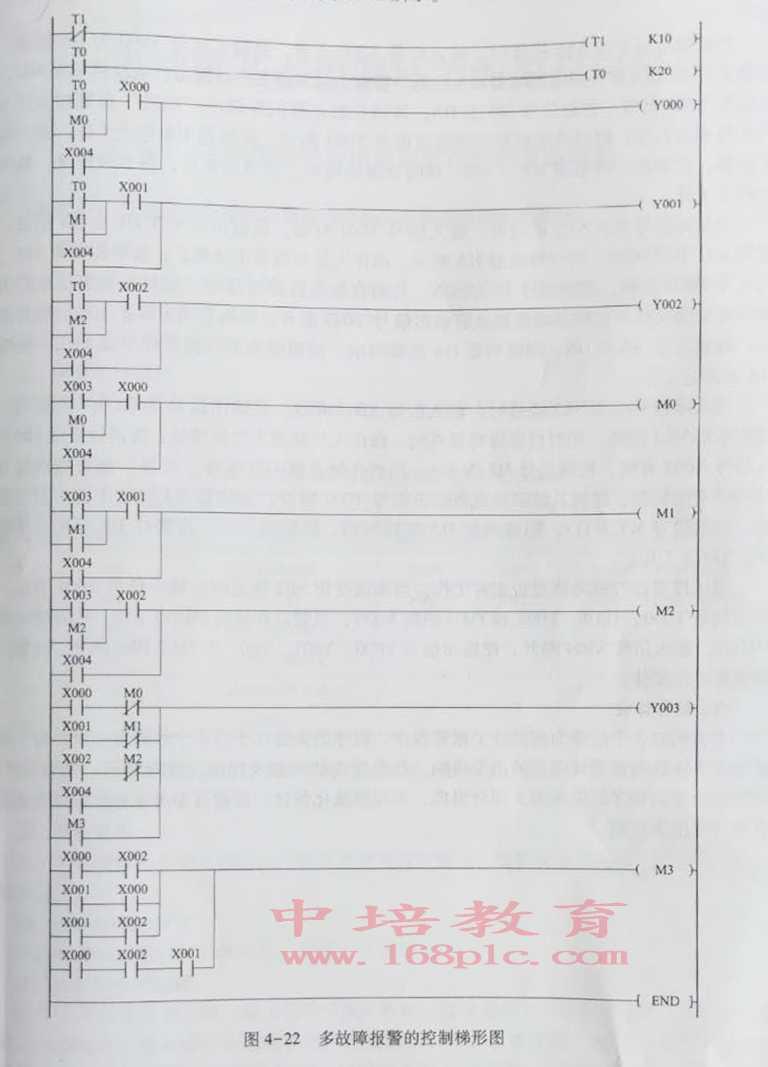 东莞松山湖PLC编程培训控制梯形图