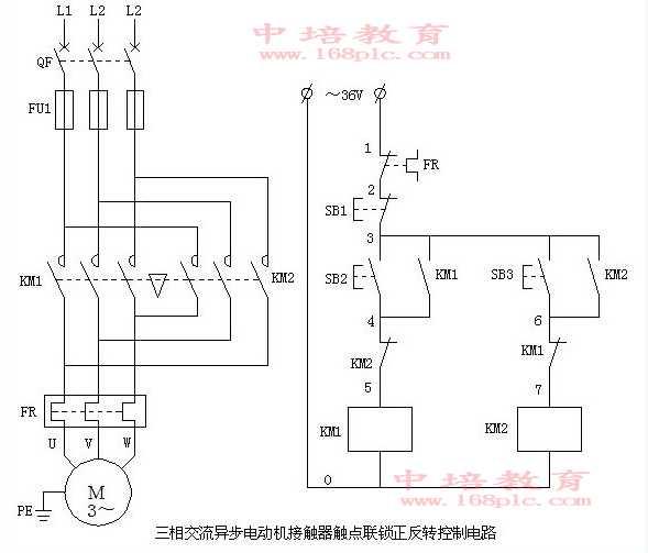东莞电工考证测马达正反转原理图