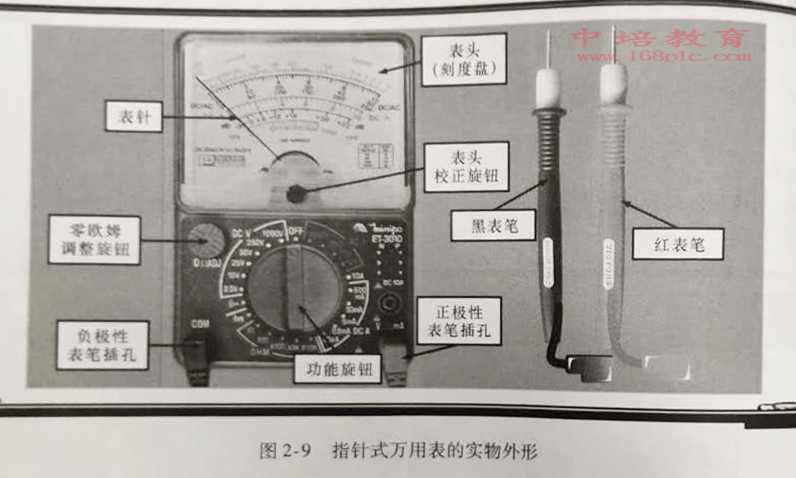 东莞电工培训考证实物外形图