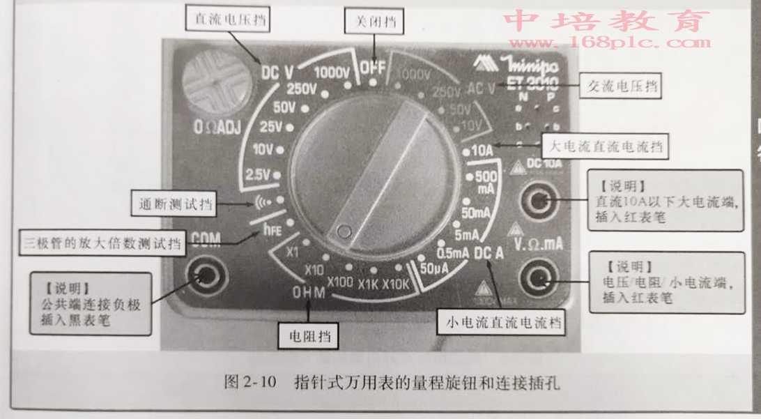 东莞电工培训考证插孔图片