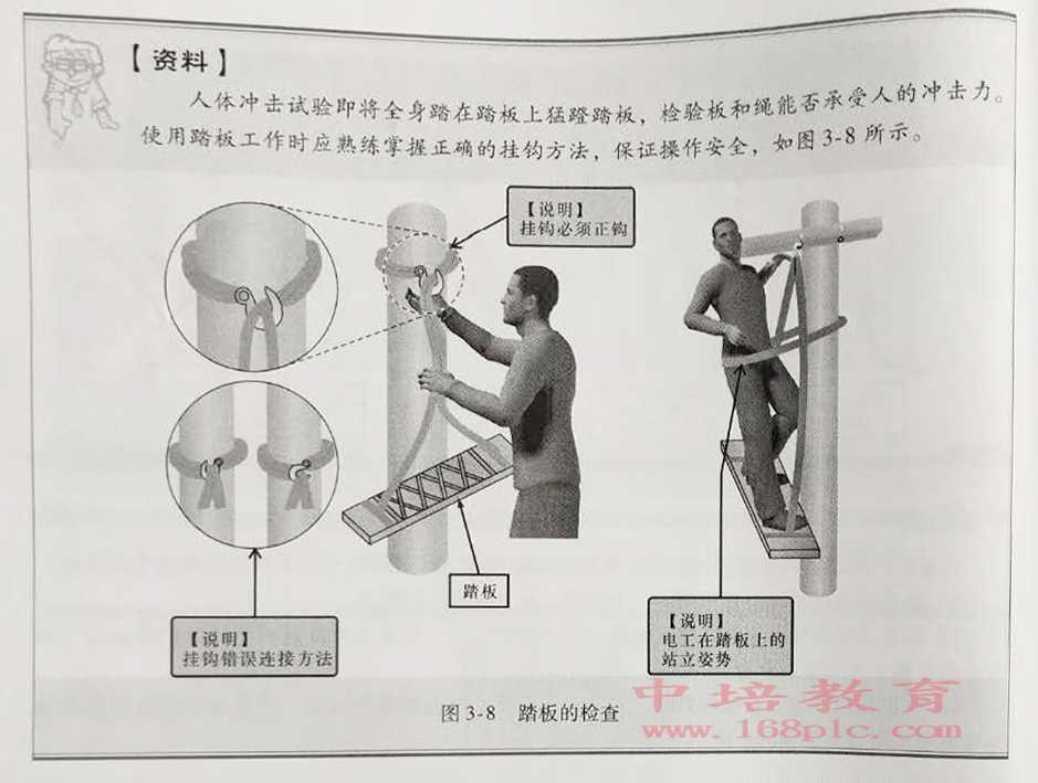 虎门电工培训踏板的检查