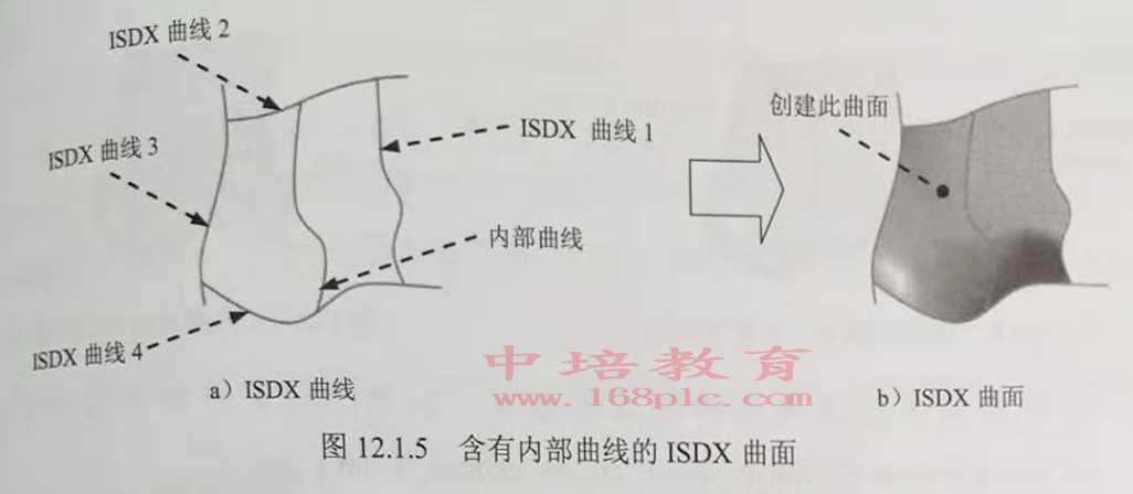 东莞creo培训机构内部图