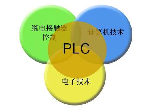 PLC培训教程-PLC培训自动门控制系统的应用程序