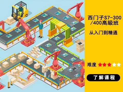 东莞南城三菱PLC编程入门怎么学?(PLC存储器的存储结构?)
