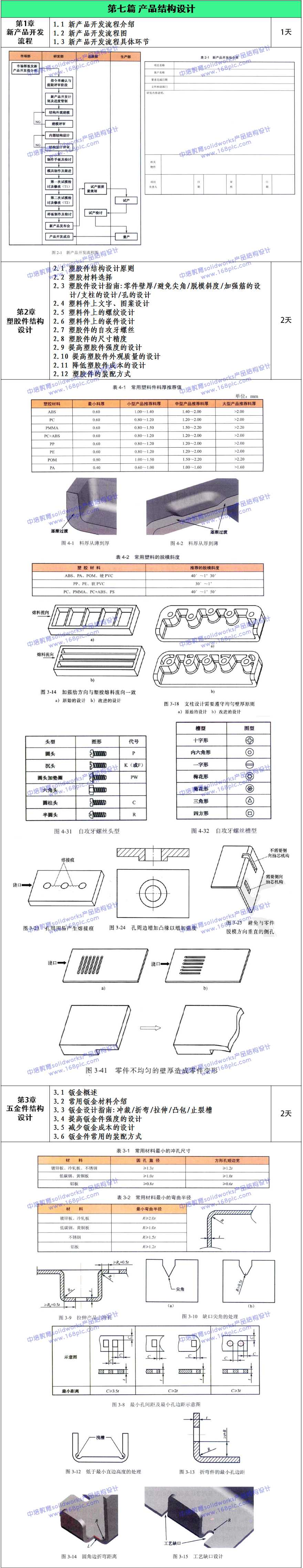 东莞solidworks培训产品结构设计教程