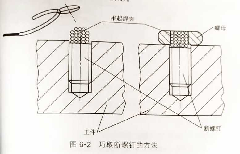 道滘焊工证培训巧取断螺丝的方法