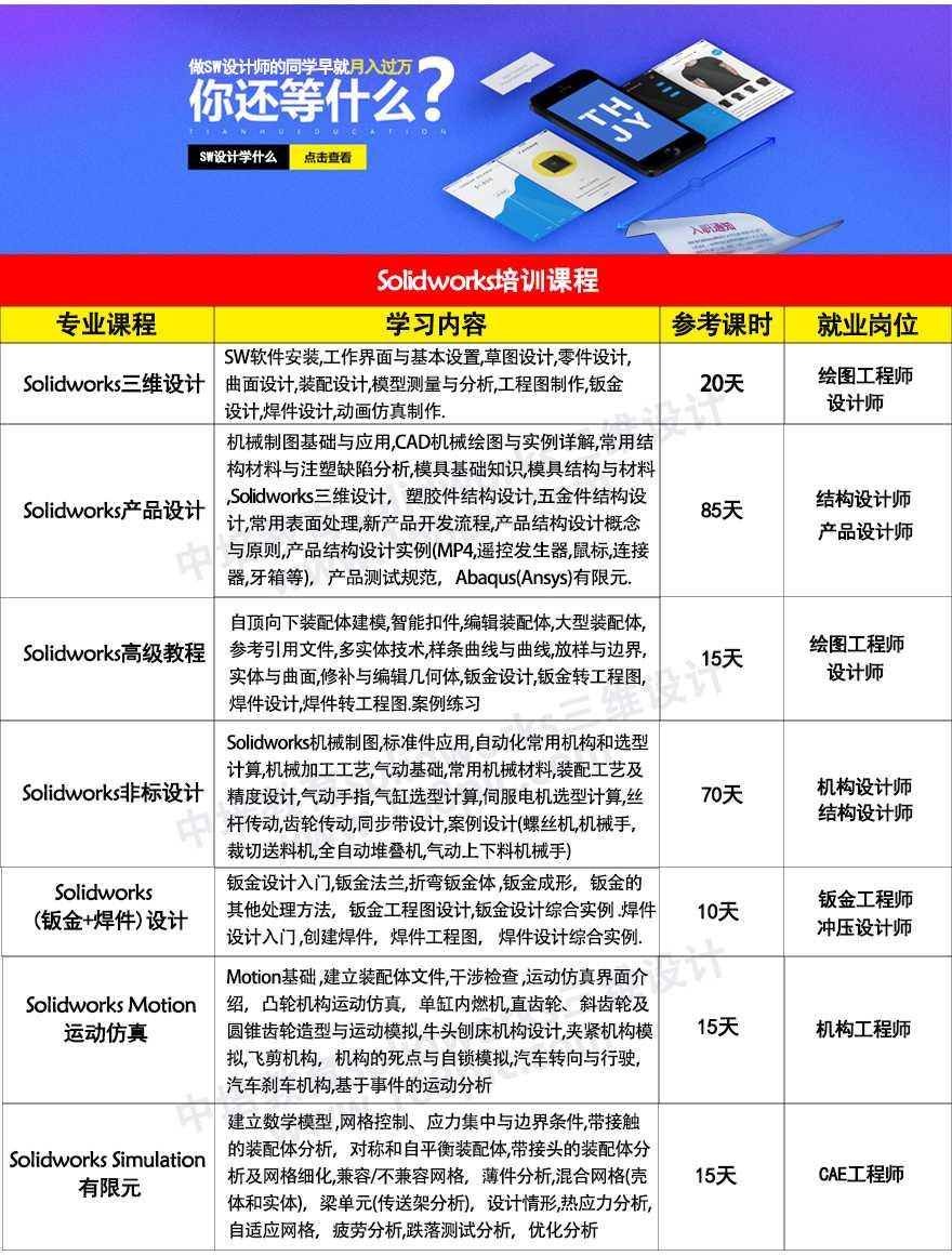 万江sw培训设计_万江sw培训产品与钣金设计